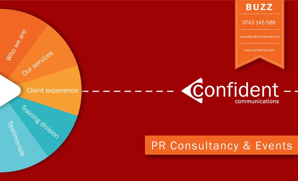 prezentare_confident-1